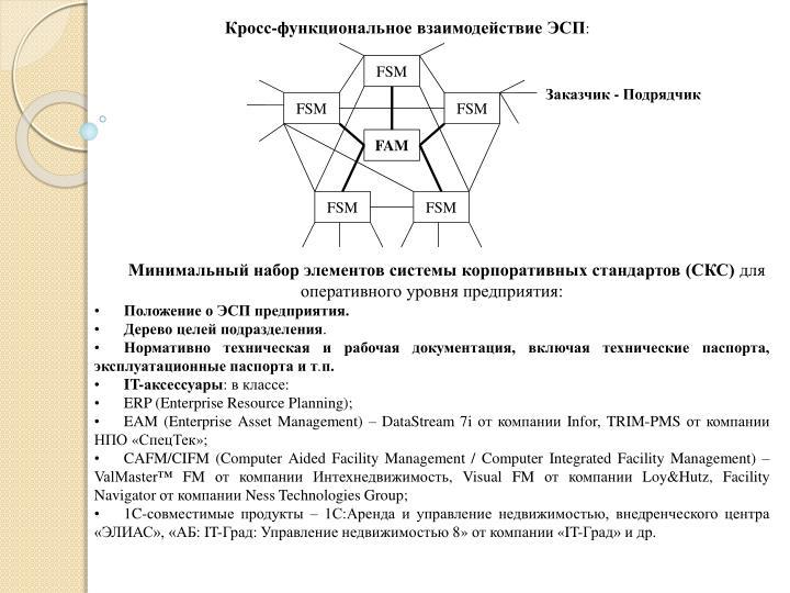 Кросс-функциональное взаимодействие ЭСП
