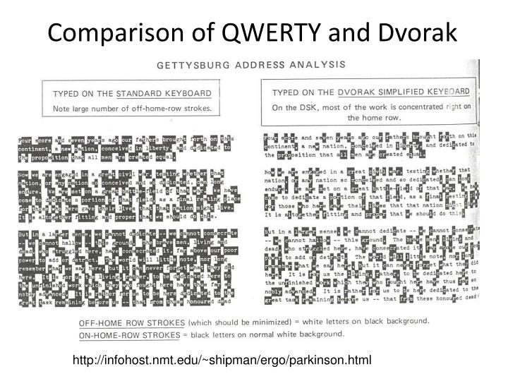 Comparison of QWERTY and Dvorak
