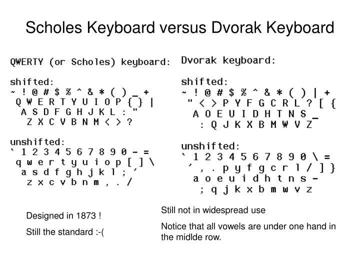 Scholes Keyboard versus Dvorak Keyboard