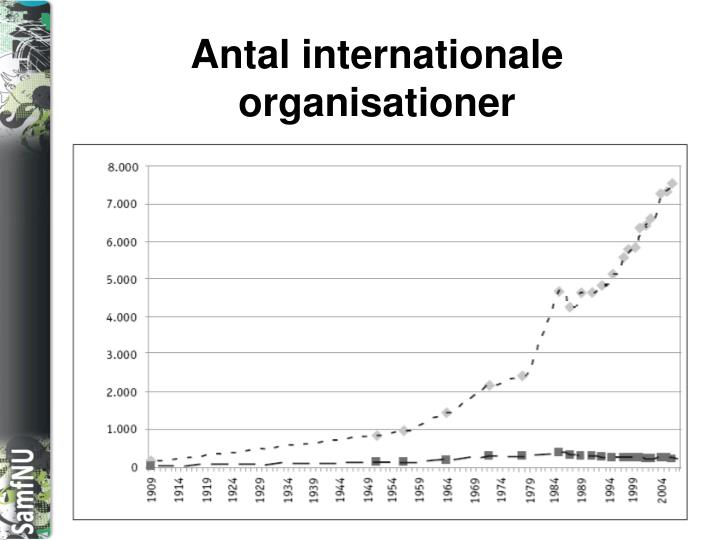 Antal internationale organisationer