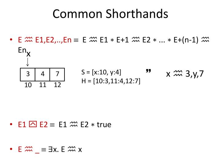 Common Shorthands