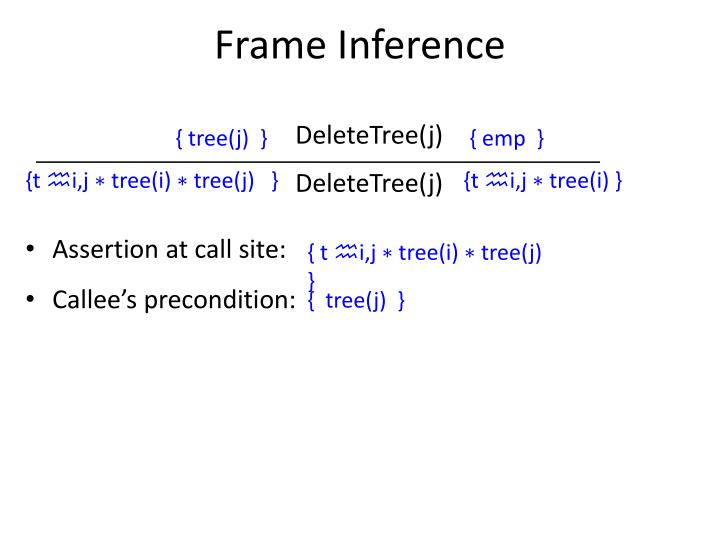 Frame Inference
