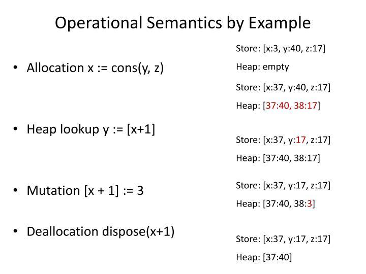 Operational Semantics by Example