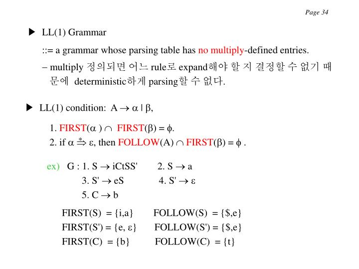 ▶  LL(1) Grammar
