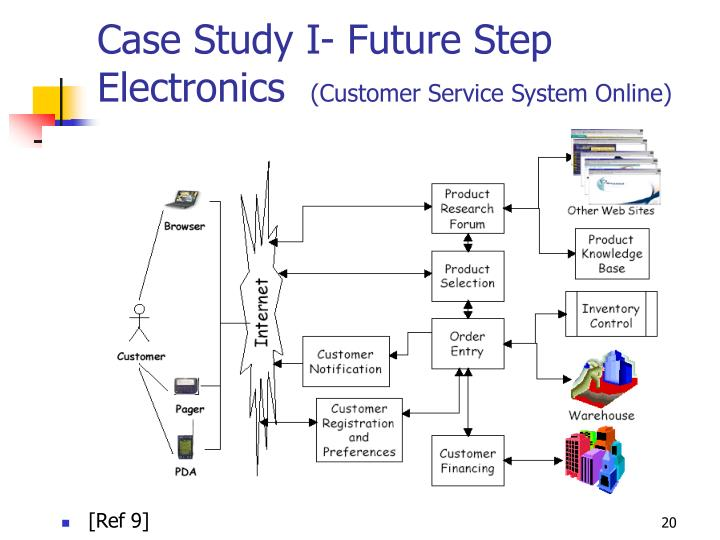 Case Study I- Future Step Electronics