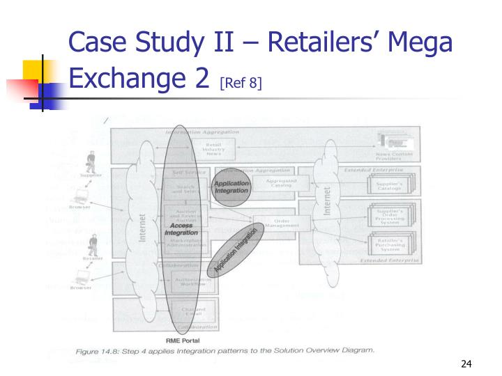Case Study II – Retailers' Mega Exchange 2