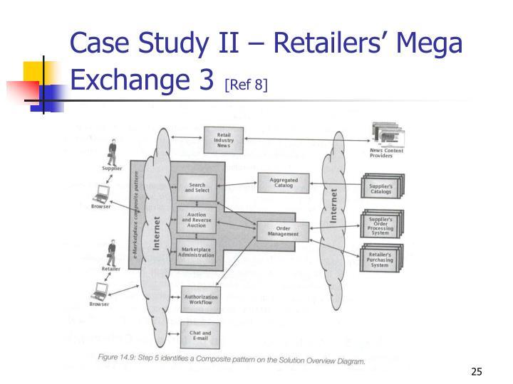 Case Study II – Retailers' Mega Exchange 3