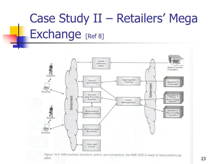 Case Study II – Retailers' Mega Exchange