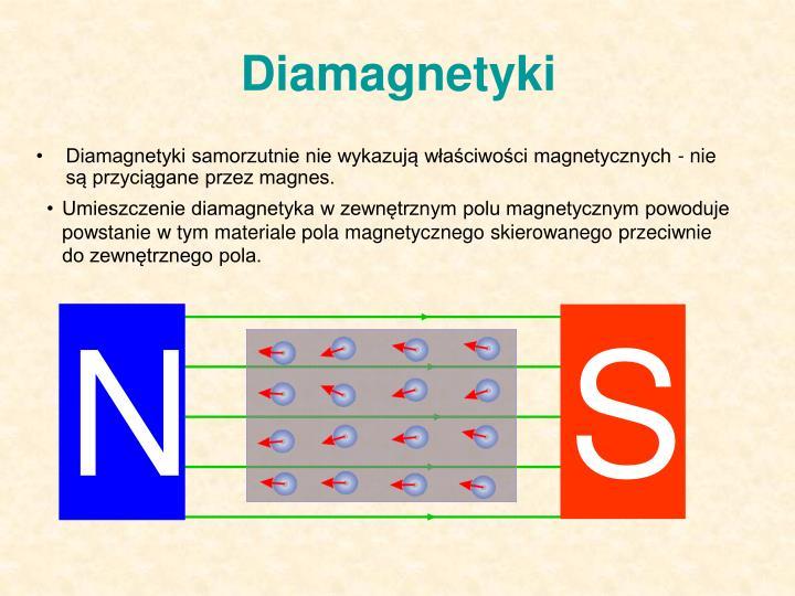 Diamagnetyki