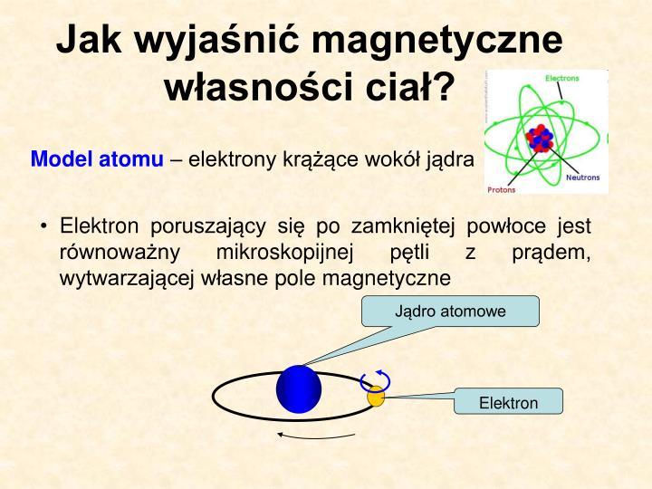 Jak wyjaśnić magnetyczne własności ciał?