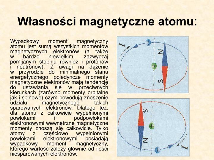 Własności magnetyczne atomu