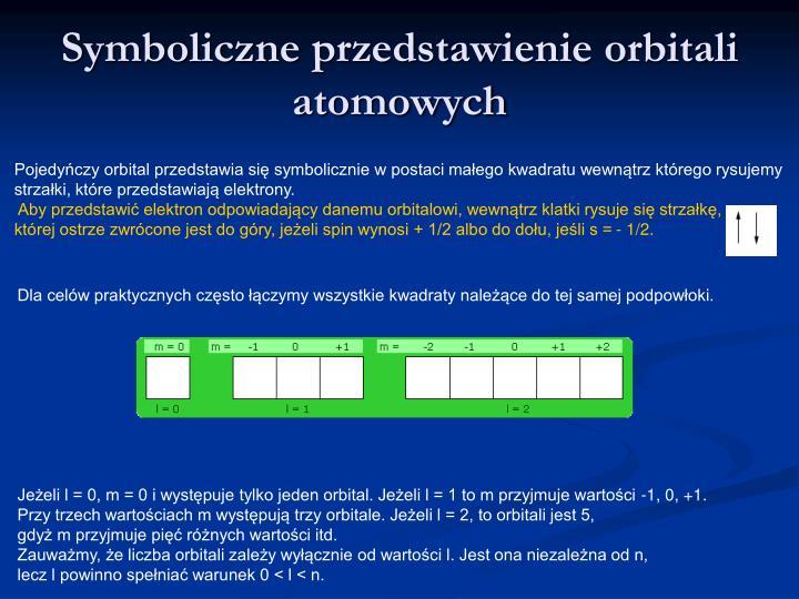 Symboliczne przedstawienie orbitali atomowych