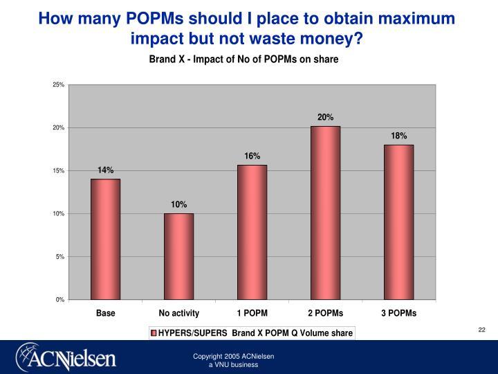 How many POPMs should I place to obtain maximum impact but not waste money?