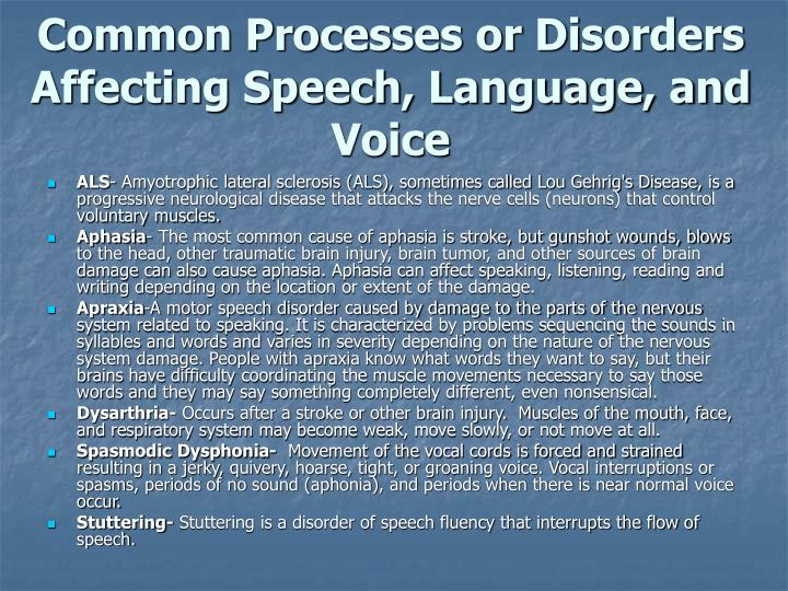 Common Processes or Disorders Affecting Speech, Language, and Voice
