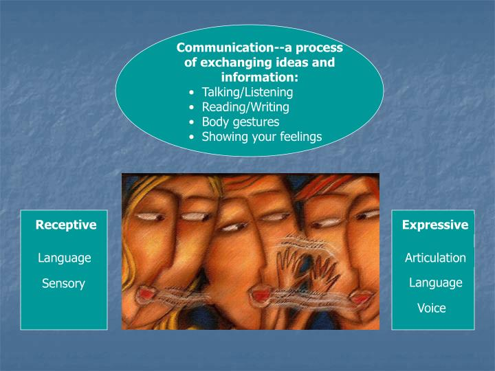 Communication--a process of exchanging ideas and information: