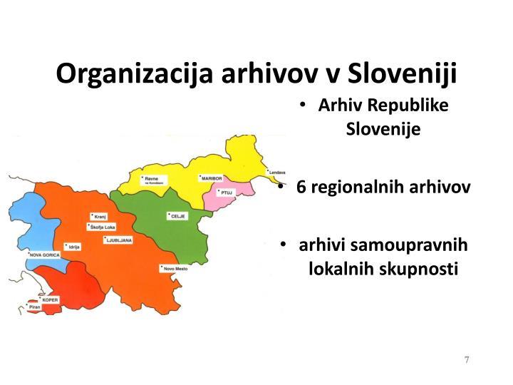 Organizacija arhivov v Sloveniji