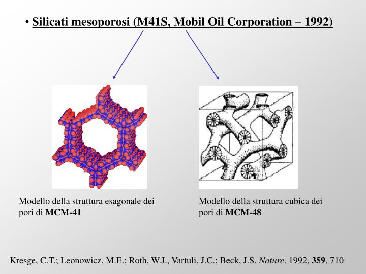Silicati mesoporosi (M41S, Mobil Oil Corporation – 1992)