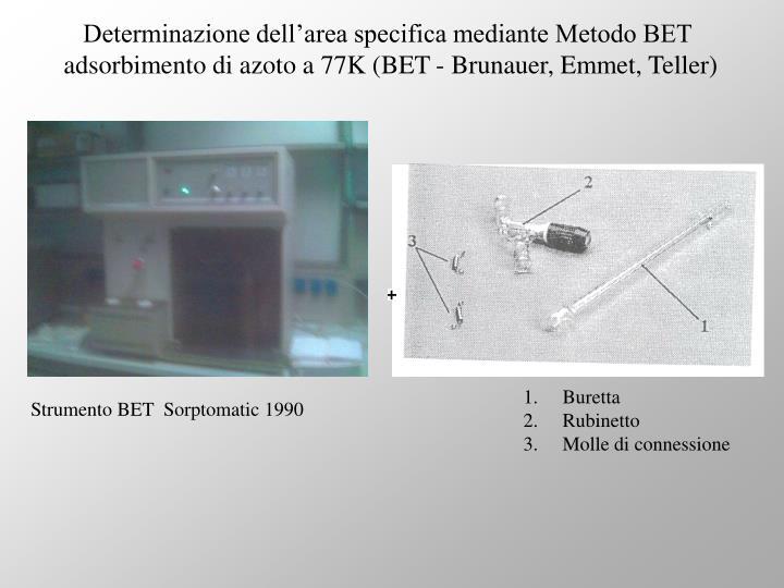 Determinazione dell'area specifica mediante Metodo BET