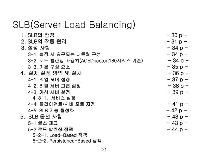 SLB(Server Load Balancing)