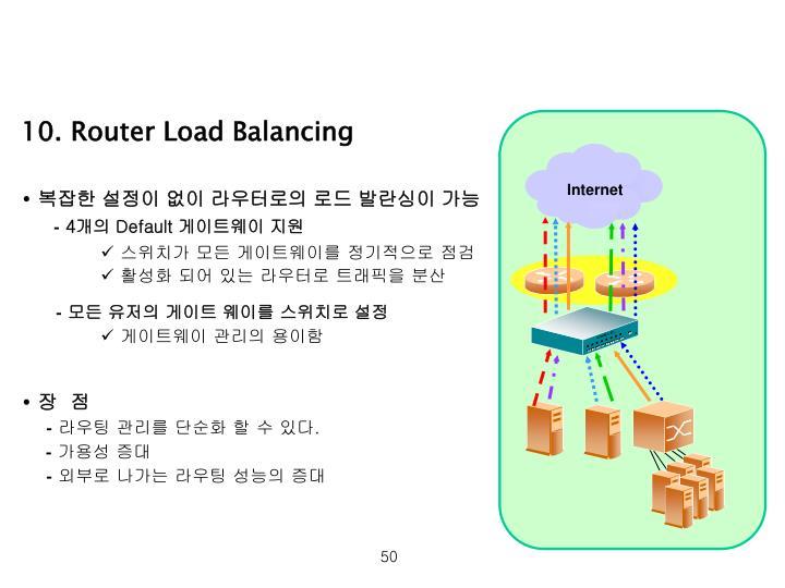 10. Router Load Balancing