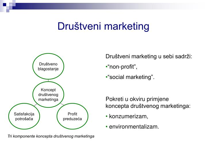 Društveni marketing