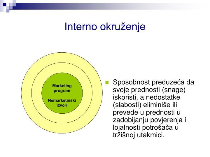 Marketing program