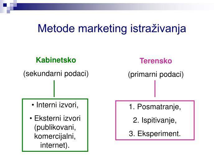 Metode marketing istraživanja