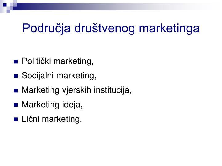Područja društvenog marketinga