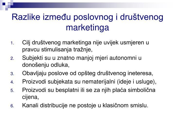 Razlike između poslovnog i društvenog marketinga