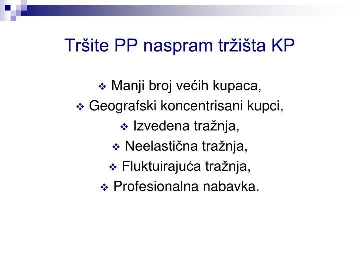 Tršite PP naspram tržišta KP