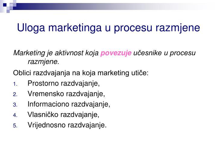Uloga marketinga u procesu razmjene