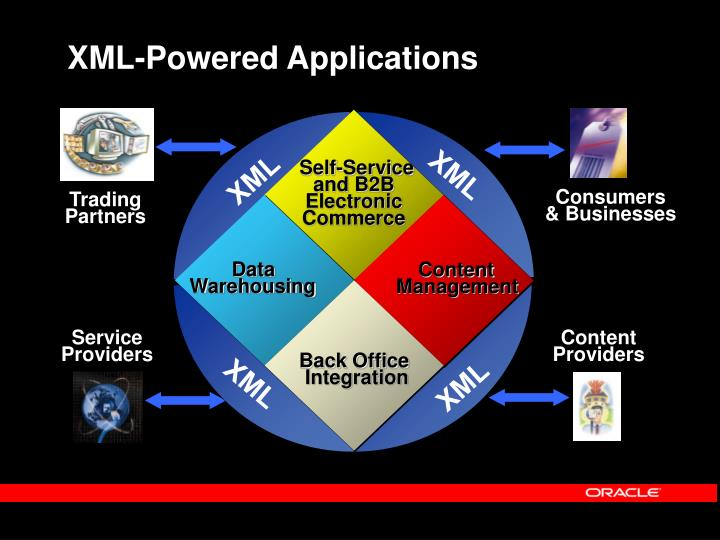XML-Powered Applications