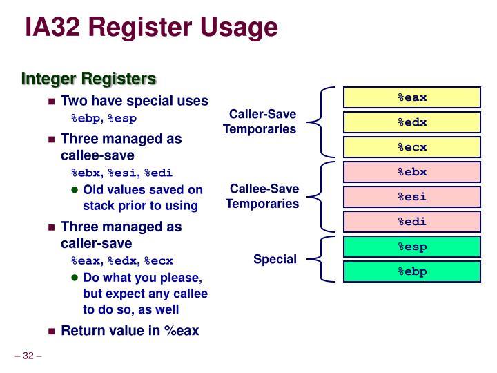 IA32 Register Usage