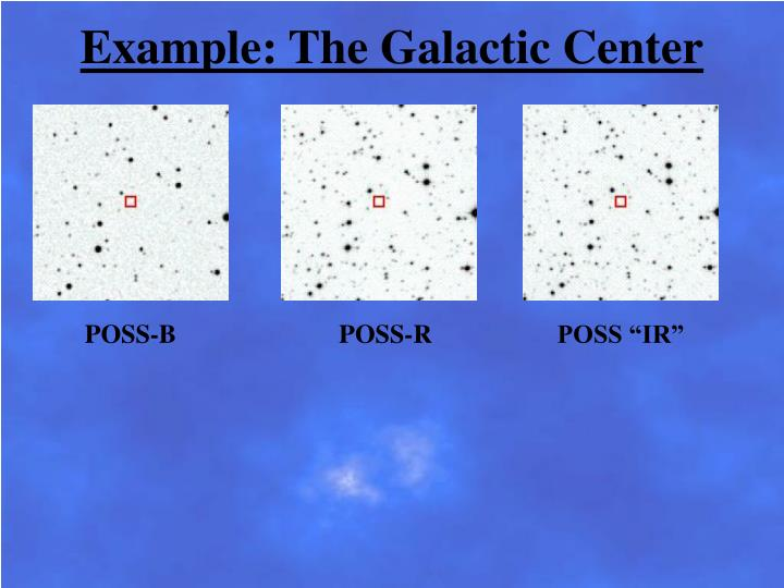 Example: The Galactic Center