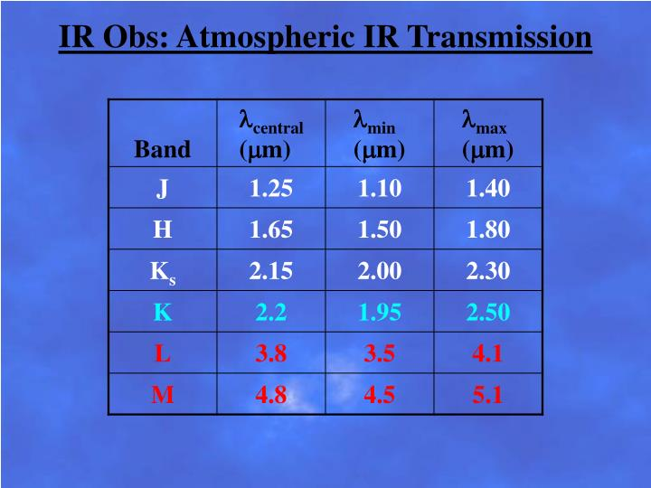 IR Obs: Atmospheric IR Transmission