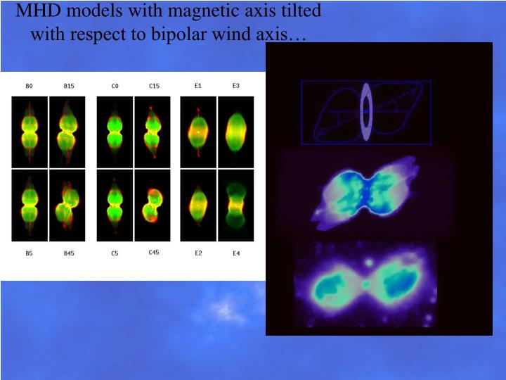 MHD models with magnetic axis tilted