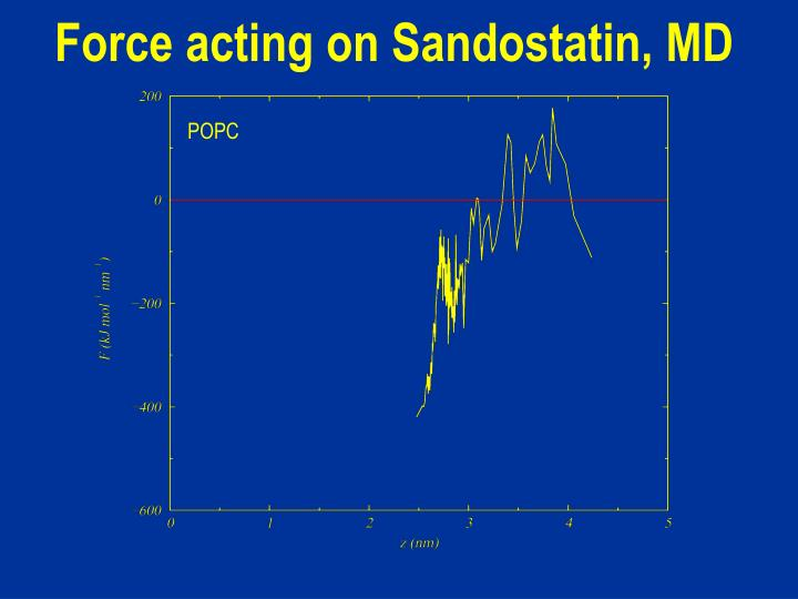 Force acting on Sandostatin, MD