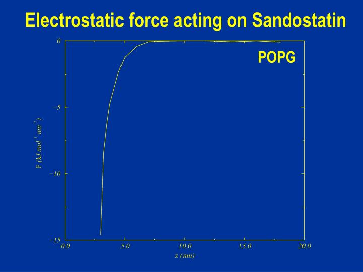 Electrostatic force acting on Sandostatin