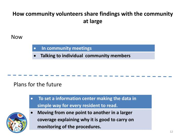 How community volunteers share findings with the community at large