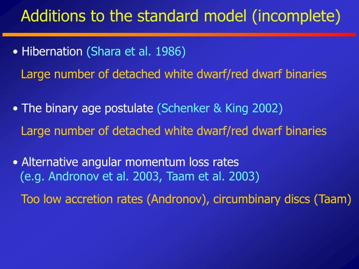 Additions to the standard model (incomplete)