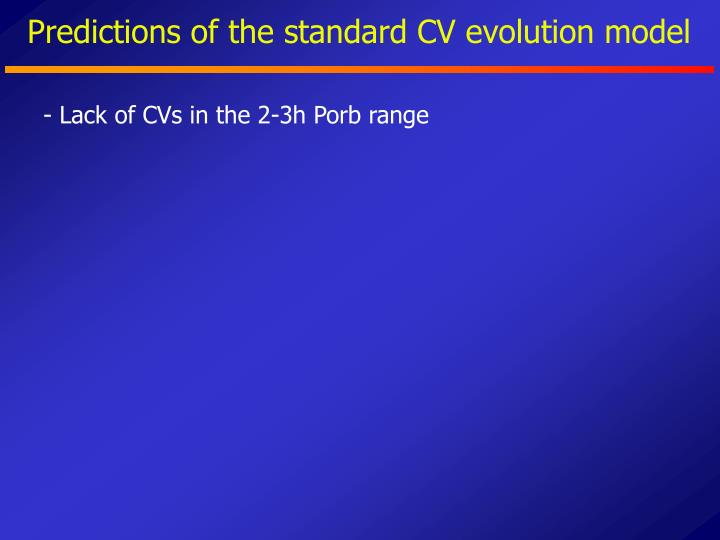 Predictions of the standard CV evolution model