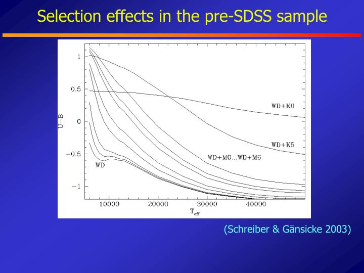Selection effects in the pre-SDSS sample