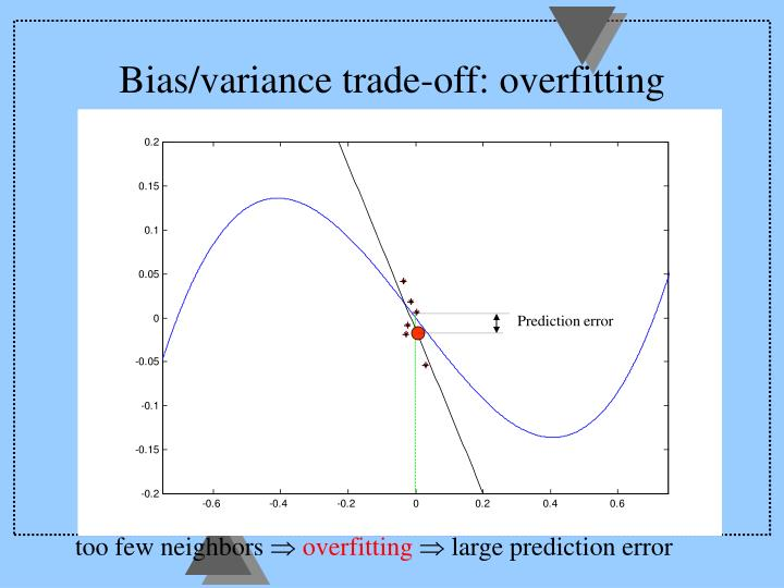 Bias/variance trade-off: overfitting