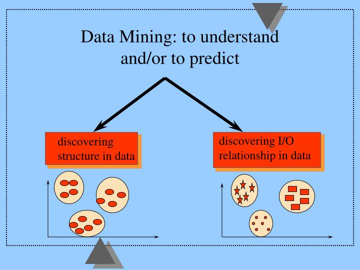 Data Mining: to understand