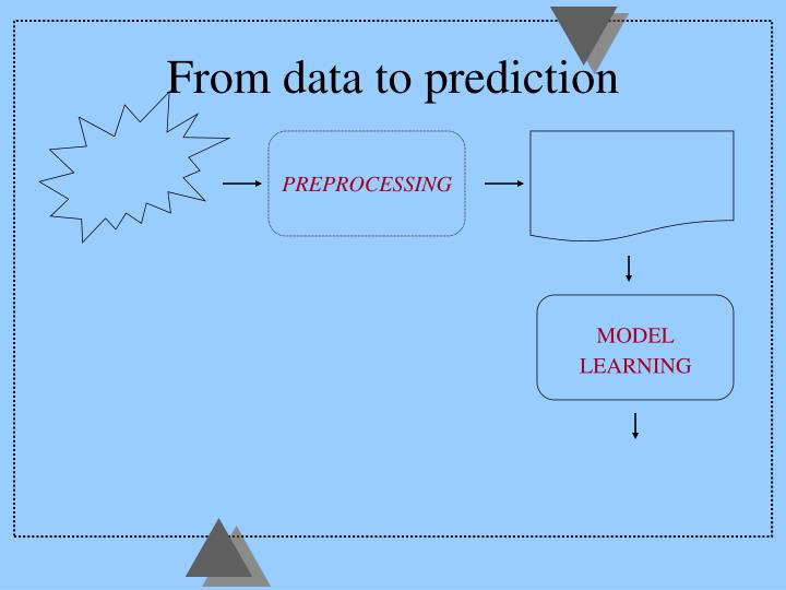 From data to prediction