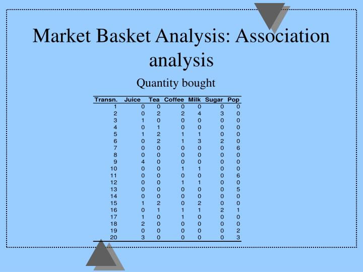 Market Basket Analysis: Association analysis