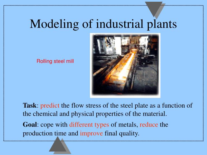 Modeling of industrial plants