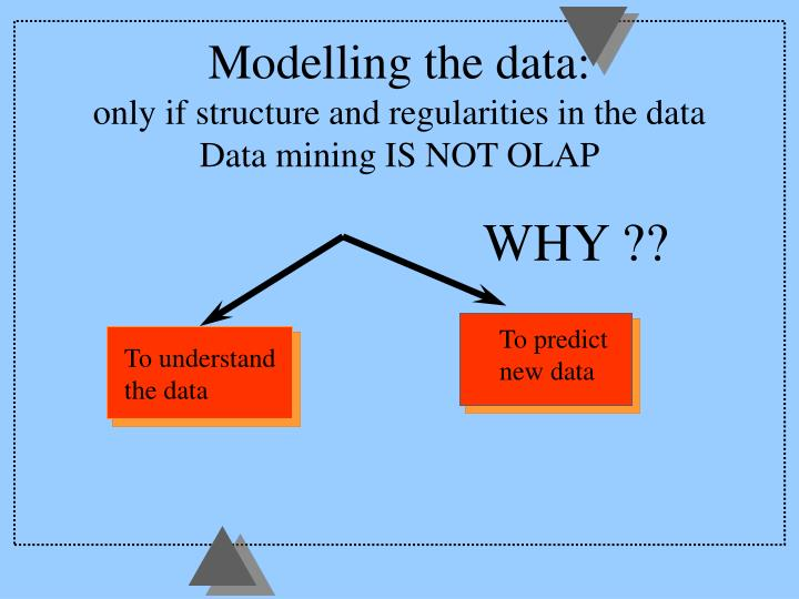 Modelling the data: