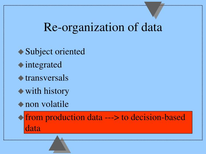 Re-organization of data