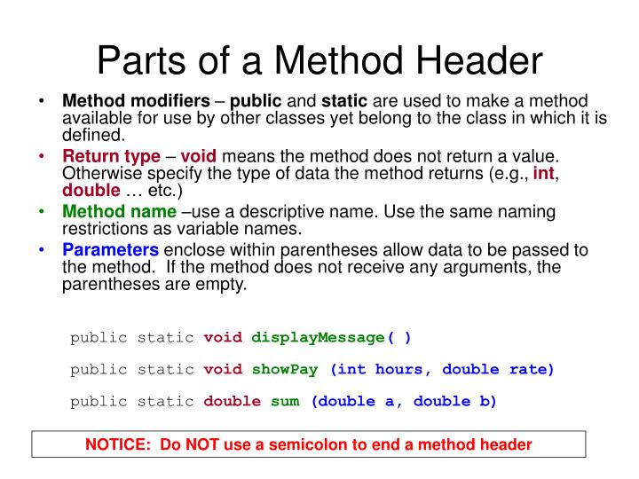 Parts of a Method Header